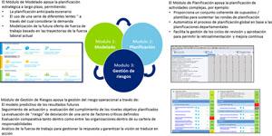 Gestión Avanzada de ciudad con base analítica: Transformación digital de la Administración Pública