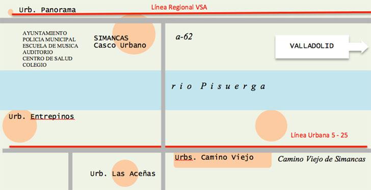 Esquema territorial de Simancas