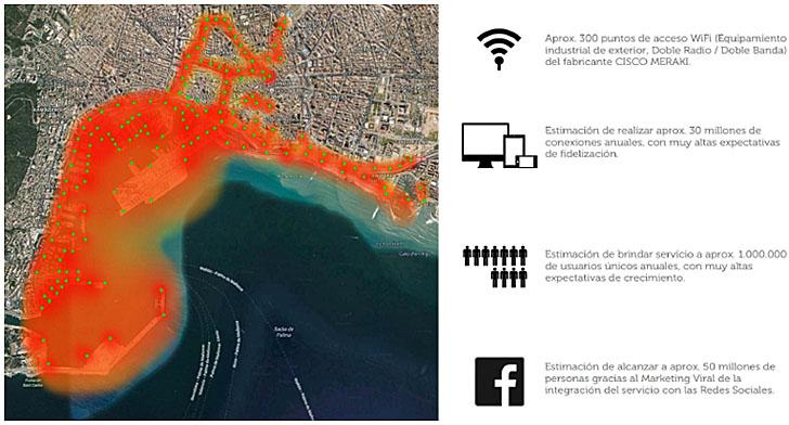 Futura cobertura Smart Wifi Palma