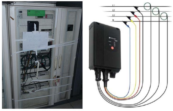 Analizador Circutor CIR-e instalado en el cuarto de baja en CT-1, y detalle del equipo. Fuente: CENER