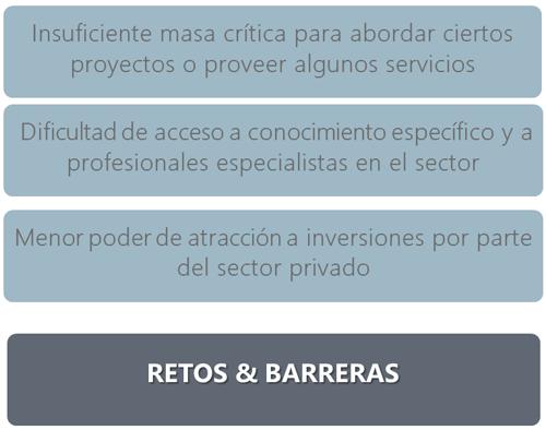 Figura 2. Retos y barreras de los entornos rurales, islas y pequeños municipios