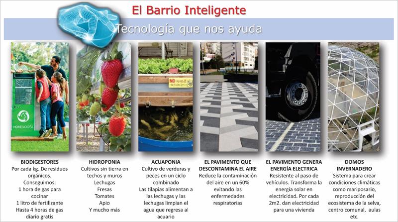 Figura 5. Tecnologías a aplicar. Imágenes cedidas por Homebiogas, Pavimentos de Tudela, Wattaway.