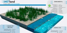iMETland: una segunda vida para las aguas residuales en zonas rurales a través de la tecnología