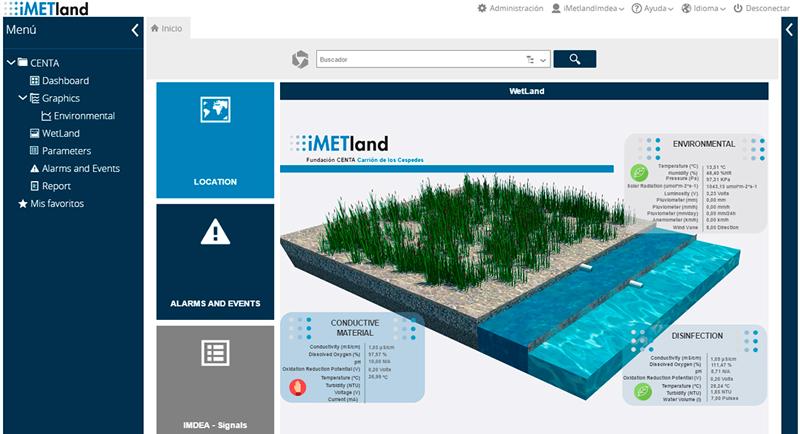 iMETland comenzó a desarrollarse en 2015 y está testando un sistema para reutilizar las aguas residuales urbanas en zonas rurales y aisladas para uso para el riego.