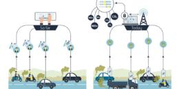 Big Data aplicado a la información de la red móvil para estimar los niveles de emisiones en las ciudades