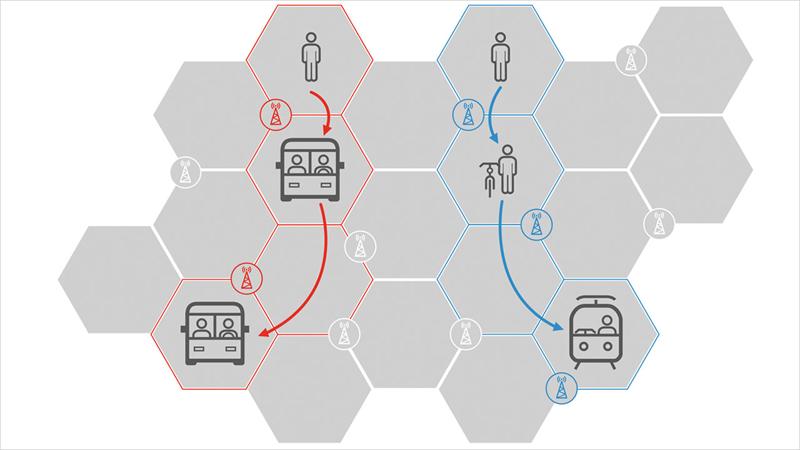 En cualquiera de los transportes de la ciudad, a través de la red móvil, Telefónica NEXT sigue los movimientos de los clientes que utilizan la red móvil.