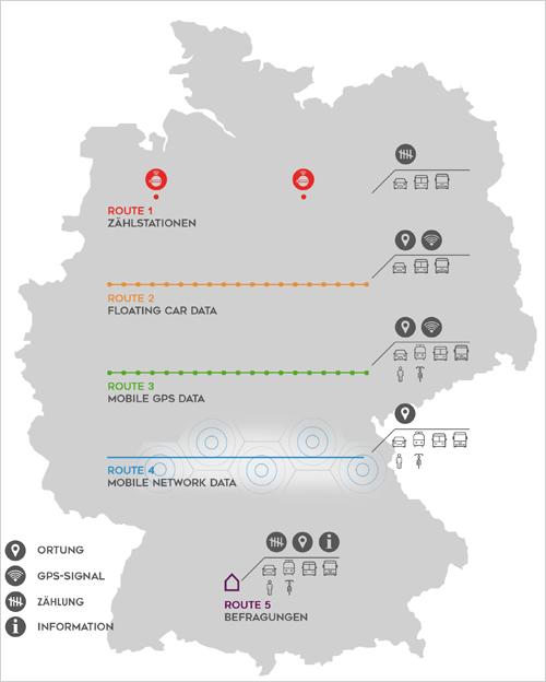 Estudio previo realizado en Stuttgar para utilizar los datos de la red móvil en la mejora de la planificación del transporte en la ciudad.