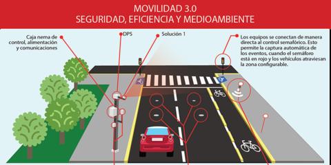Movilidad 3.0, una política pública para vialidades seguras, sustentables e inteligentes