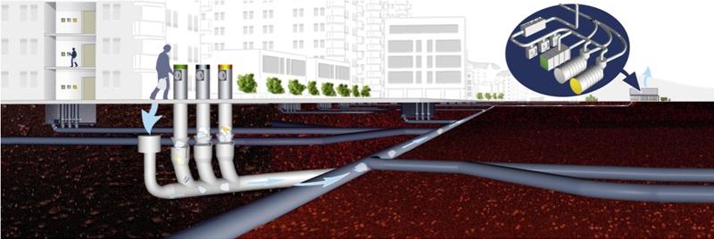 Figura 4. Esquema general del funcionamiento de un sistema neumático de recogida de residuos. Fuente: Envac.