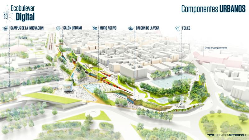 Espacios ideados para el nuevo Ecobulevar de la Innovación.