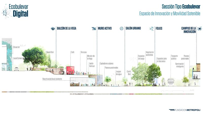 Espacios para la innovación y el ocio en un entorno sostenible forman parte del proyecto.