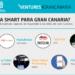 El reto Ventures4GranCanaria selecciona 10 ideas disruptivas con base tecnológica para aplicar en la isla