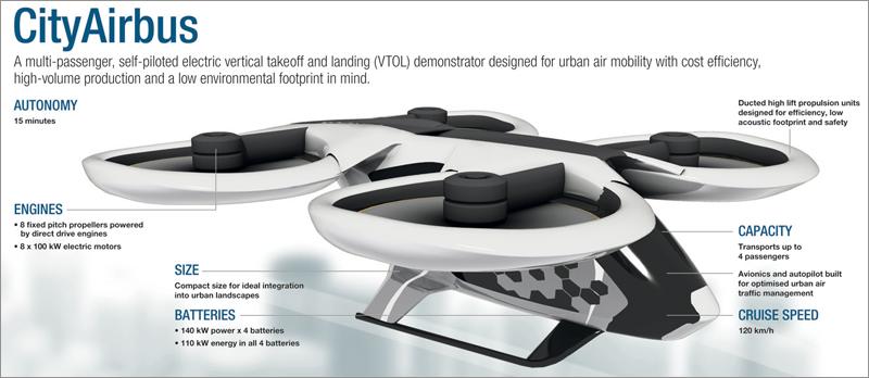 El prototipo del vehículo eléctrico diseñado por Airbus para el transporte urbano de pasajeros sobre el aire realizará su primer vuelo a finales de 2018.
