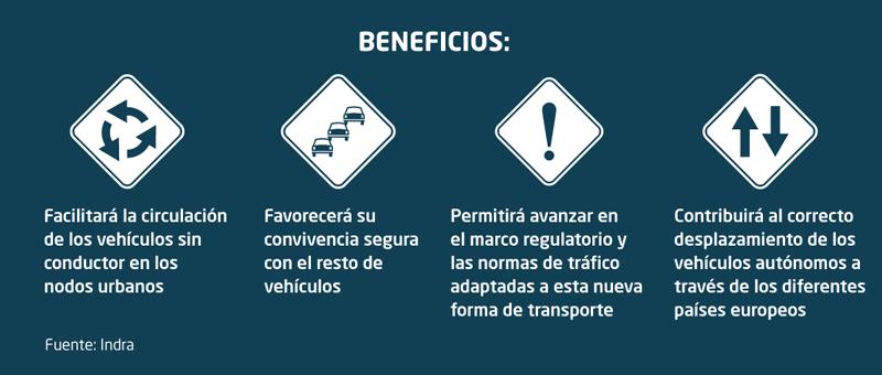 El proyecto Autocits trabaja para contribuir a adaptar la normativa y los centros de control de tráfico a la futura conducción autónoma.