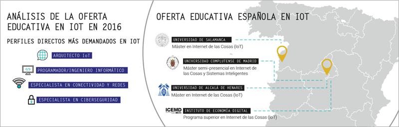 El informe destaca que, dentro del sistema educativo, apenas hay formación específica para cubrir la demanda empresarial del perfiles profesionales en Internet de las Cosas (ioT).