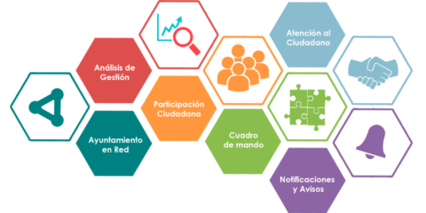 Línea Ciudadana. Innovación social para la gobernanza local