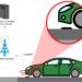 Montpellier incorpora un sistema de aparcamiento inteligente en el centro de la ciudad
