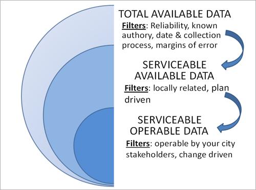 Figura 1. Filtros para la depuración de datos.