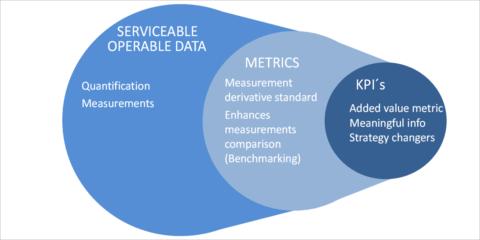 Metodología 'smart' para ciudades pequeñas y medianas