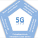 Hoja de ruta del Ministerio de Agenda Digital para desplegar la tecnología 5G