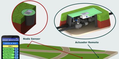 Automatismo y telegestión del riego en zonas verdes públicas
