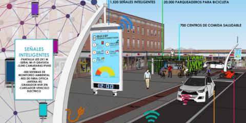Ciudad conectada (CC): señales inteligentes, BAHÍAS de parqueo bici-parqueaderos ycomida saludable para una smart city