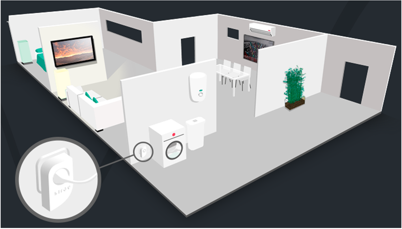 Figura 3. Simulador hogar digital del proyecto SIRAE.