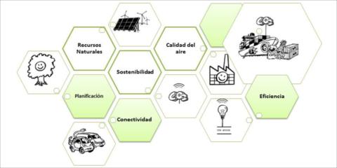 El Puerto de Castellón y su solución sostenible para la gestión inteligente del alumbrado