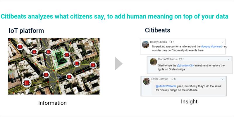 La plataforma de analítica Citibeats ha permitido categorizar y sintentizar las opiniones de los habitantes y de quienes vistan Barcelona sobre aspectos de movilidad de la ciudad.