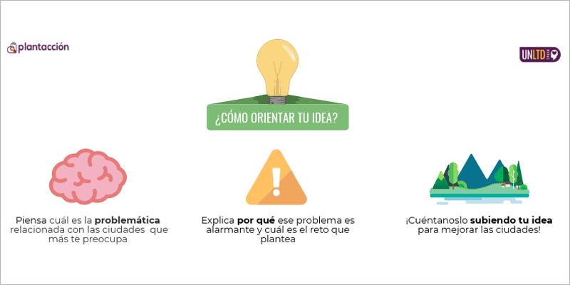 Esquema del proceso de participación social en la convocatoria 'El futuro de nuestras ciudades' para exponer retos y definir soluciones para un futuro sostenible.
