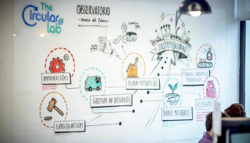 La plataforma Smart Waste es un proyecto de The Circular Lab, el Centro de Innovación de Economía Circular de Ecoembes, y Minsait.