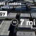 3M muestra cómo reducir la huella ambiental que genera la tecnología Big Data
