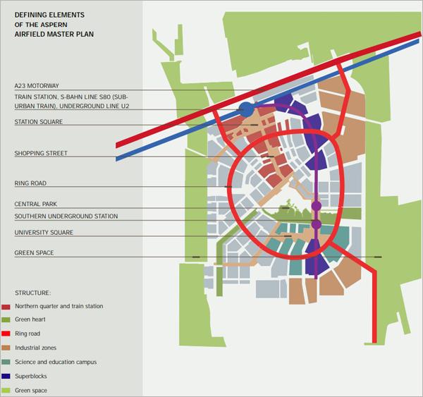Estructura de vías y redes de transporte sobre la que se concibe la ciudad, que prioriza la movilidad sostenible frente a los coches.