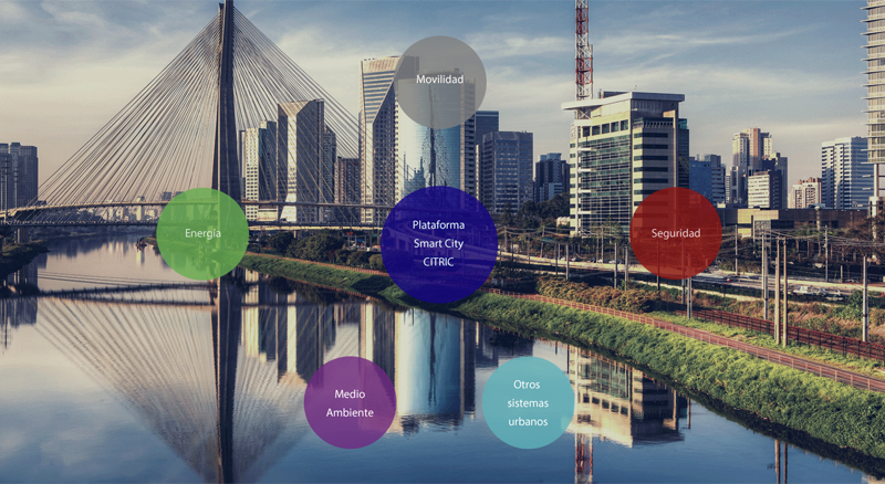 La Plataforma Smart City Citric de ETRA gestiona de manera inteligente y sostenible todos los sistemas urbanos de una ciudad.