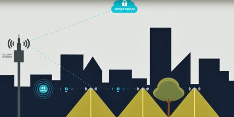 Owlet IoT: sistema avanzado de telegestión de alumbrado para las ciudades