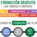 Más de 600.000 andaluces se forman en competencias digitales a través de Andalucía Compromiso Digital