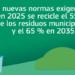 La Semana Verde de la Unión Europea se centra este año en la ecologización de las ciudades