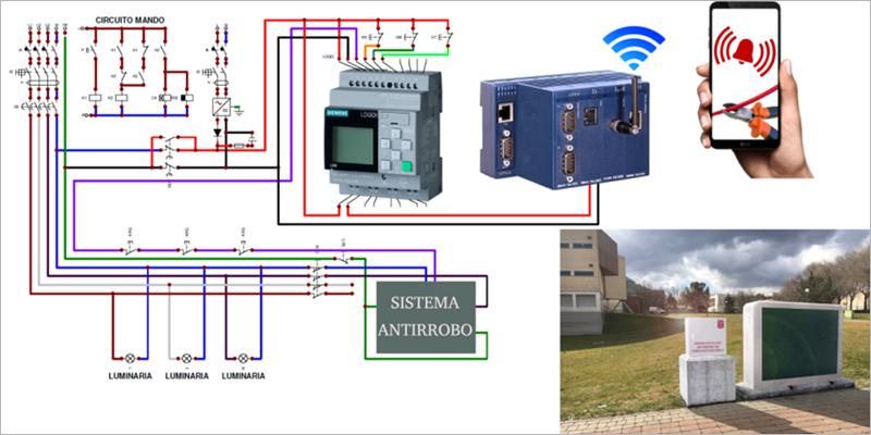 Figura 7. Esquema de funcionamiento del Sistema Antirrobo de Cableado de Cobre en Alumbrado Público
