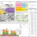 Una plataforma de análisis Big Data muestra los impactos económicos que genera el Eibar en la ciudad