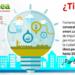 El proyecto SmartKalea de San Sebastián busca productos y servicios inteligentes para probarlos en la ciudad