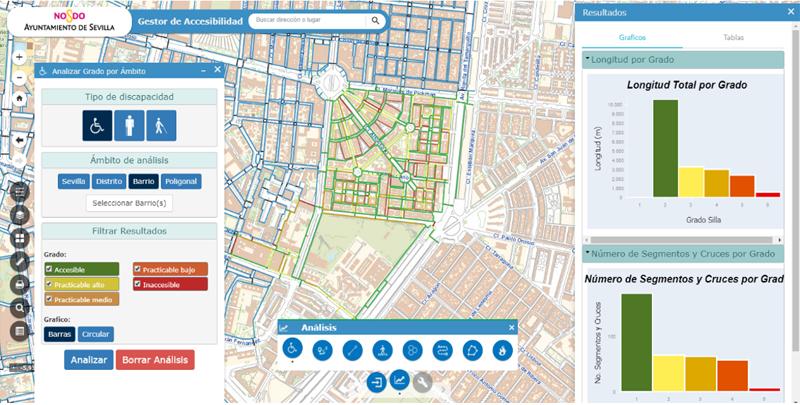 Figura 1. Ilustración de la imagen en pantalla del Gestor, cuando analiza el grado de Accesibilidad en un ámbito.
