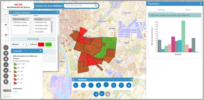 Figura 5. Presentación en pantalla de la imagen sobre la cartografía, gráficos y tablas de un análisis temático en un área delimitada de la Accesibilidad para personas usuarias de silla de ruedas.