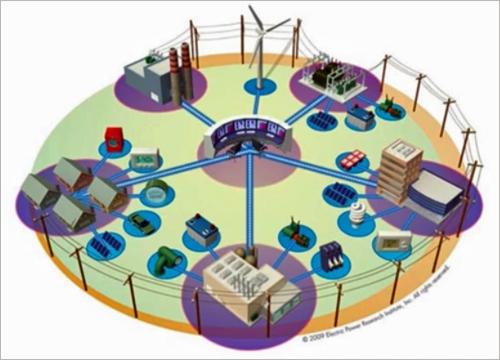 Una red eléctrica es un sistema colectivo adaptable adaptable colectivo (CAS, por sus siglas en inglés).
