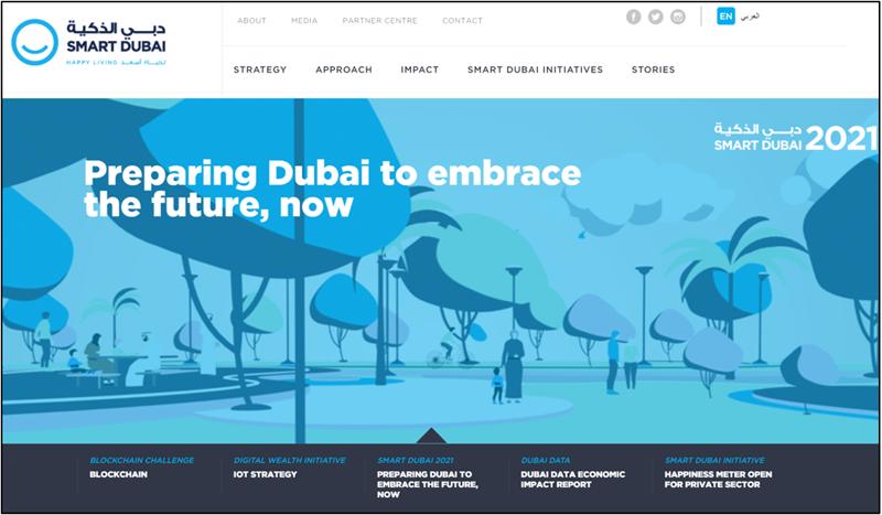 Figura 4. Página web de Smart Dubai, un proyecto de gestión de gobierno basado en blockchain.