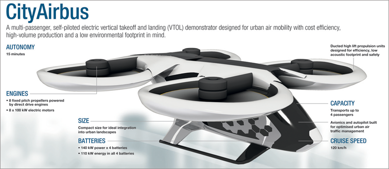 El prototipo del vehículo eléctrico diseñado por Airbus para el transporte urbano de pasajeros sobre el aire realizará su primer vuelo en pruebas a finales de 2018