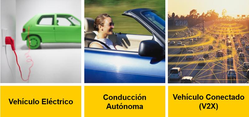 Figura 2. Principales tendencias relativas a los vehículos.