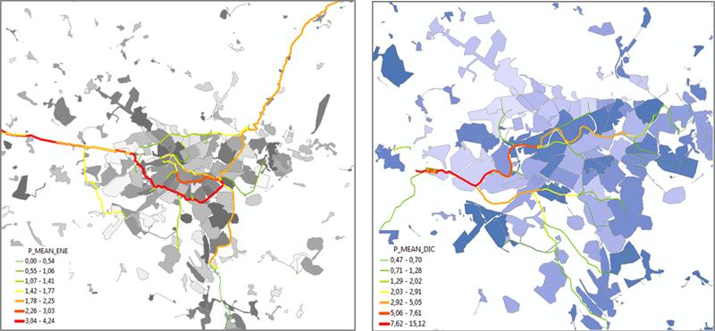 Figura 5. Potencia promedio para la red de abastecimiento (izda) y saneamiento (dcha).