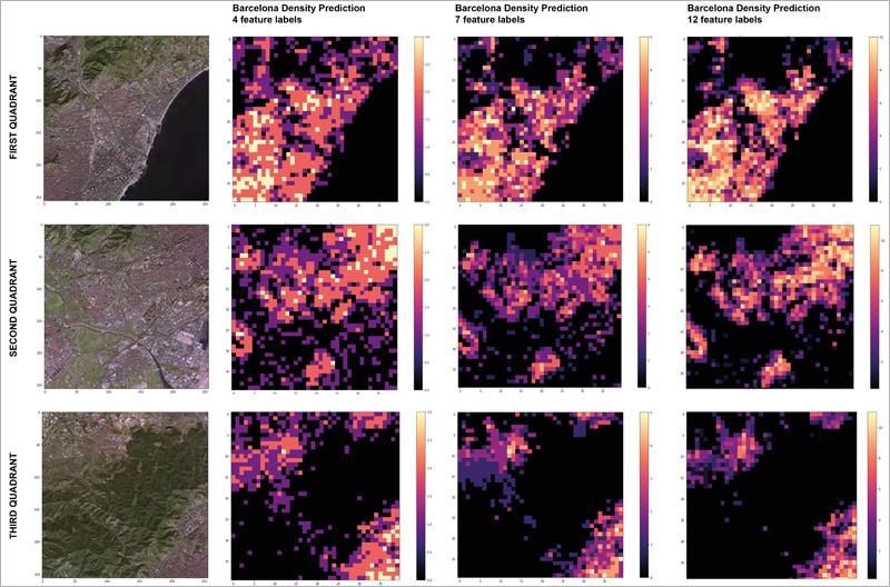 Resultado de los distintos modelos predictivos aplicados a la ciudad de Barcelona a partir del modelo de aprendizaje supervisado de la ciudad de Madrid.