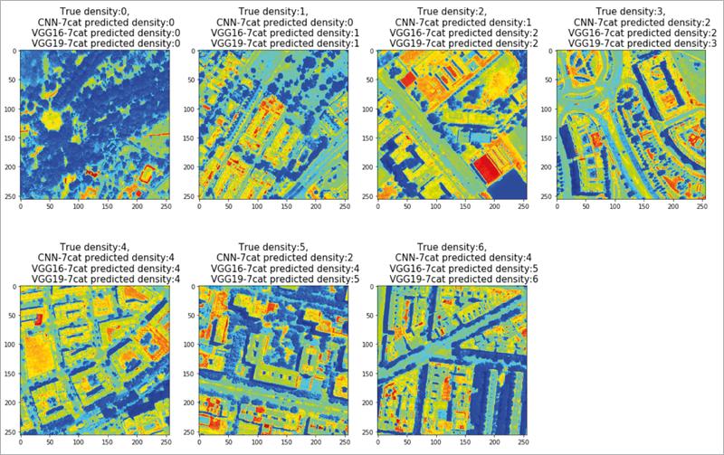 Imágenes de zonas de la ciudad con datos reales y con previsiones de densidad.