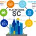 Servicios de Ibermática en el ámbito de las smart cities